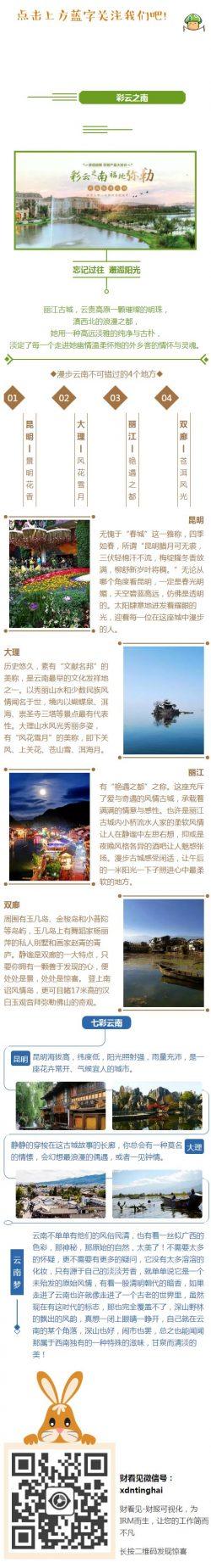 旅游景点,景区介绍,云南地方景区介绍模板旅行社微信公众号文章模板