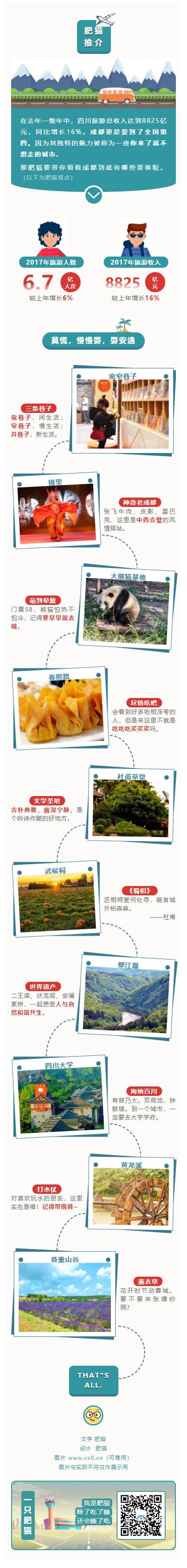 四川旅游深蓝色风景介绍景点推荐微信推送模板