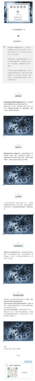 肺炎流感预防武汉新型冠状病毒微信公众号模板推送图文素材