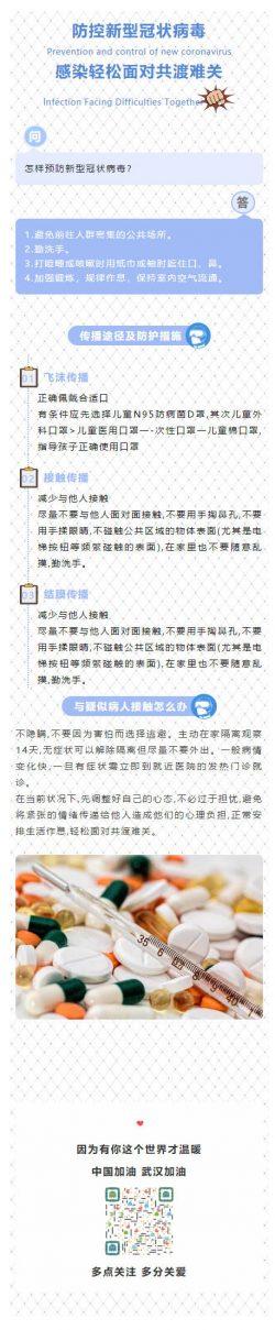 新型冠状病毒防控蓝色网格模板微信图文素材推送文章模板