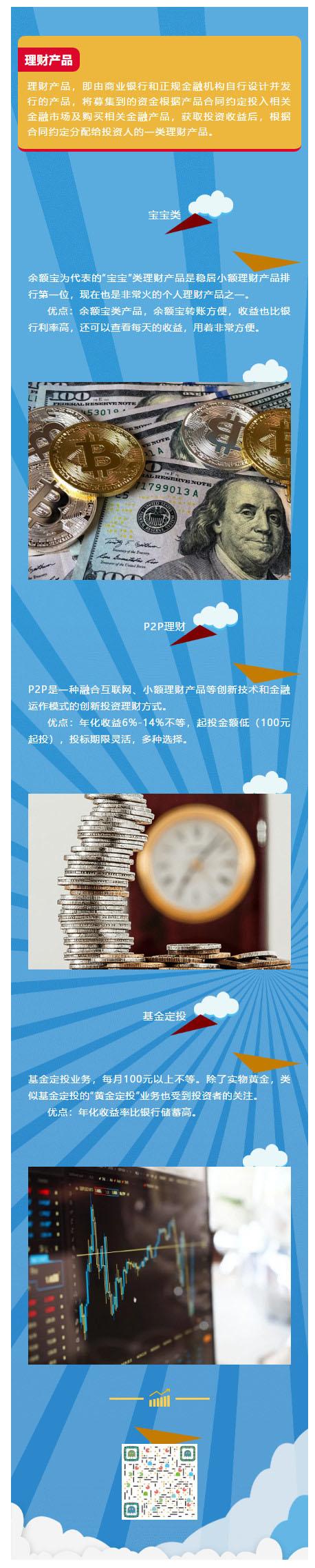 金融理财产品推荐微信公众号推文模板素材
